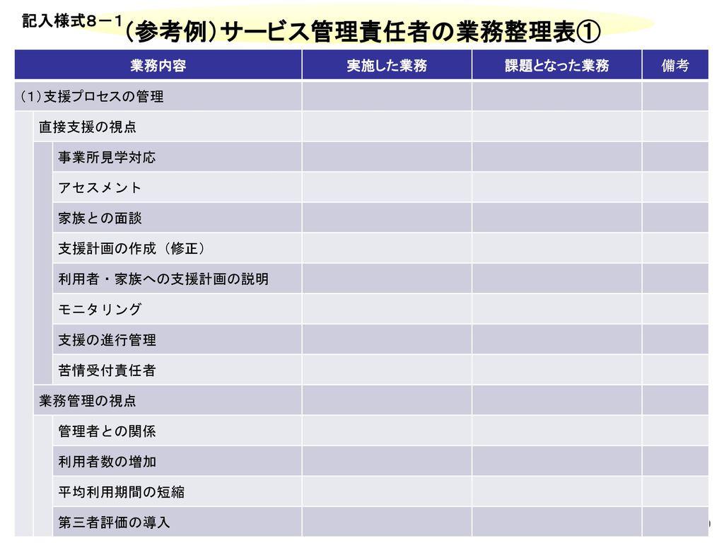 (参考例)サービス管理責任者の業務整理表①
