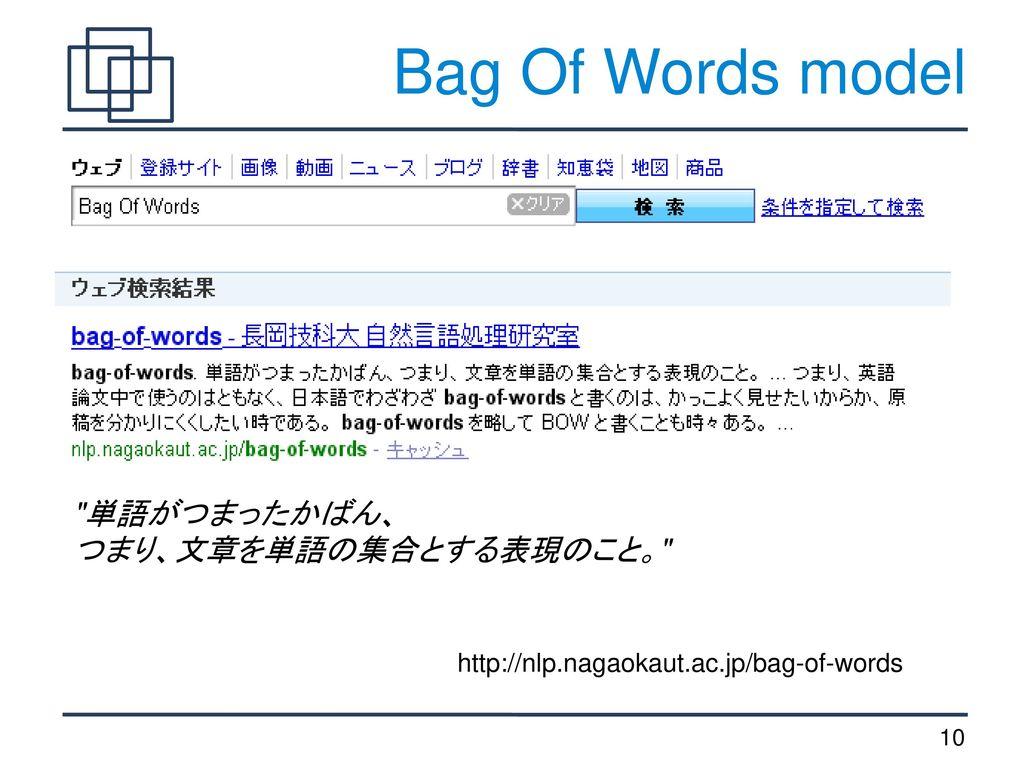 Bag Of Words model 単語がつまったかばん、 つまり、文章を単語の集合とする表現のこと。