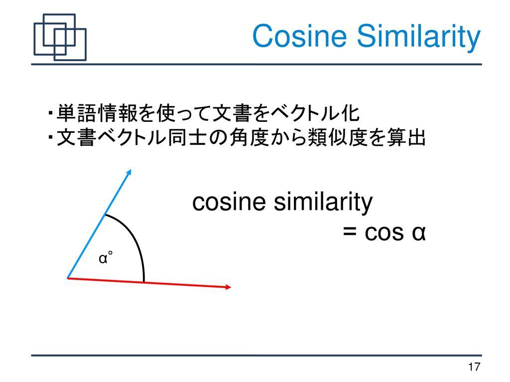 Cosine Similarity cosine similarity = cos α ・単語情報を使って文書をベクトル化