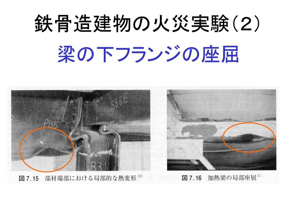 鉄骨造建物の火災実験(2) 梁の下フランジの座屈