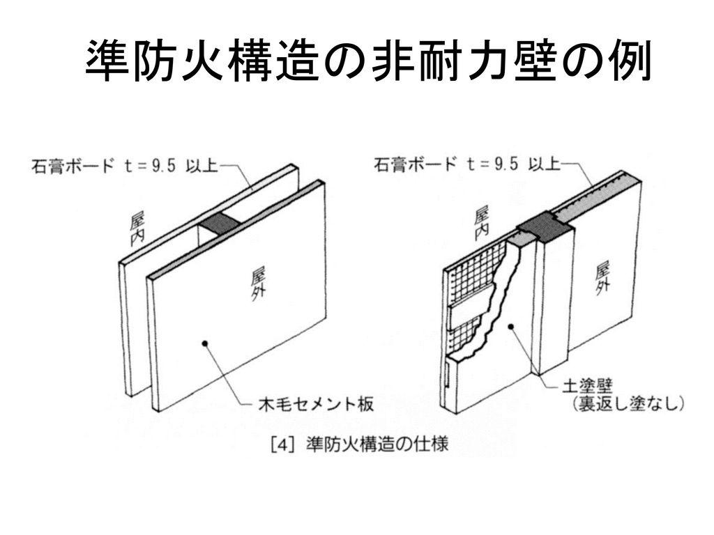 準防火構造の非耐力壁の例