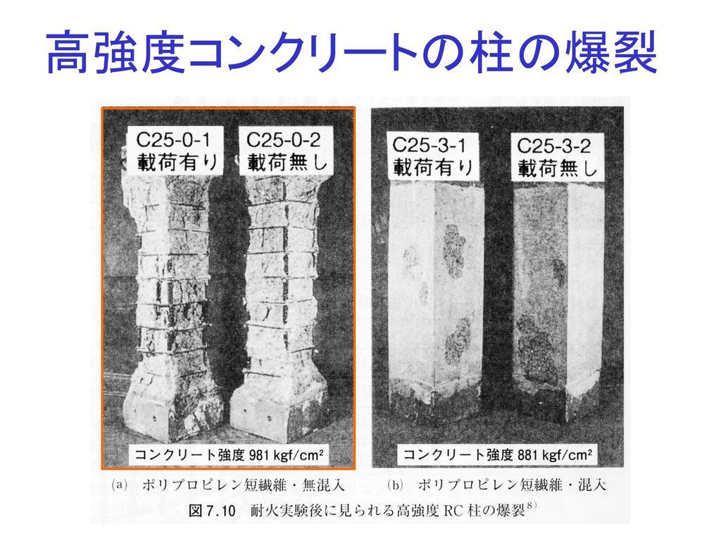 高強度コンクリートの柱の爆裂