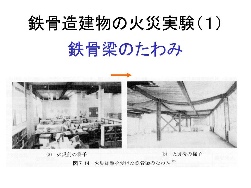 鉄骨造建物の火災実験(1) 鉄骨梁のたわみ
