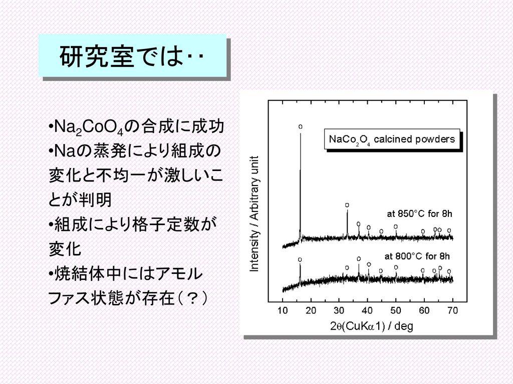 研究室では・・ Na2CoO4の合成に成功 Naの蒸発により組成の変化と不均一が激しいことが判明 組成により格子定数が変化