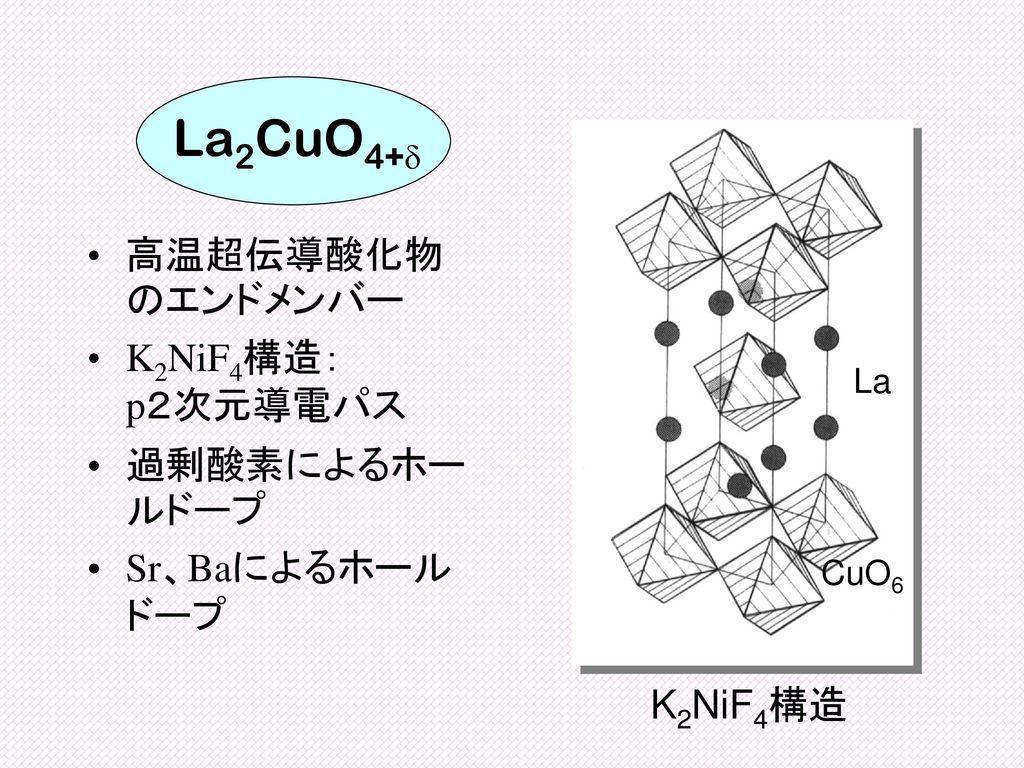 La2CuO4+d 高温超伝導酸化物のエンドメンバー K2NiF4構造: p2次元導電パス 過剰酸素によるホールドープ