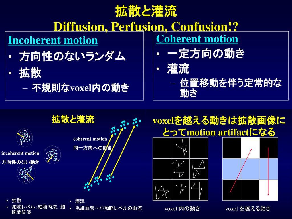 拡散と灌流 Diffusion, Perfusion, Confusion!
