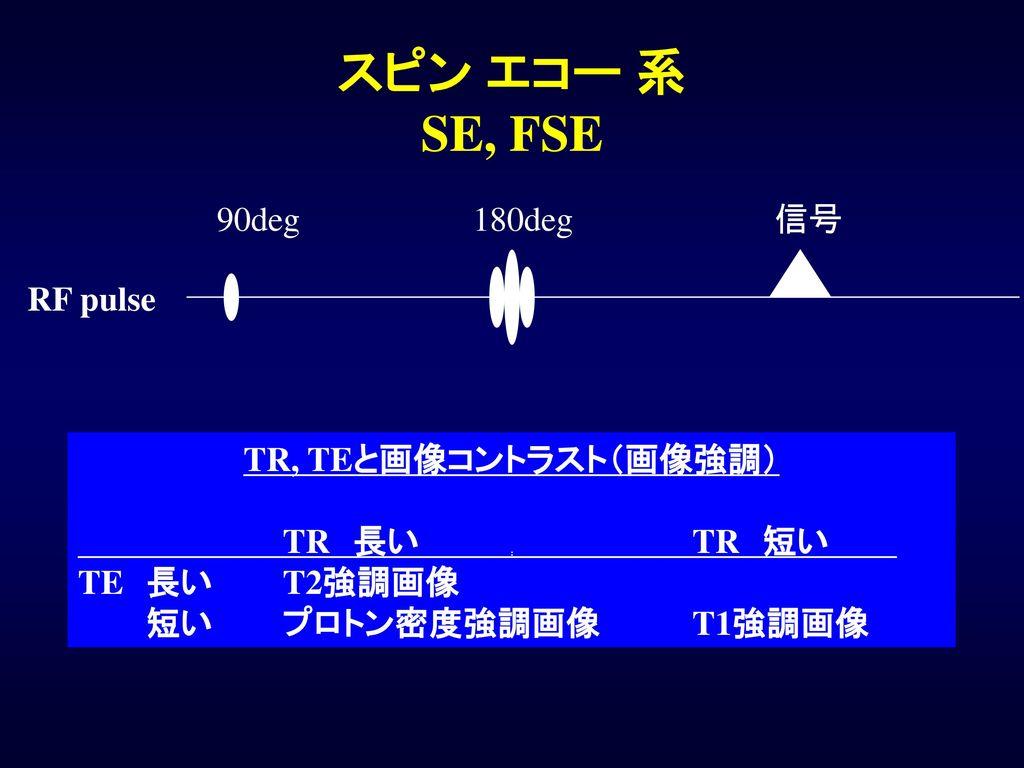 スピン エコー 系 SE, FSE 90deg 180deg 信号 RF pulse TR, TEと画像コントラスト(画像強調)