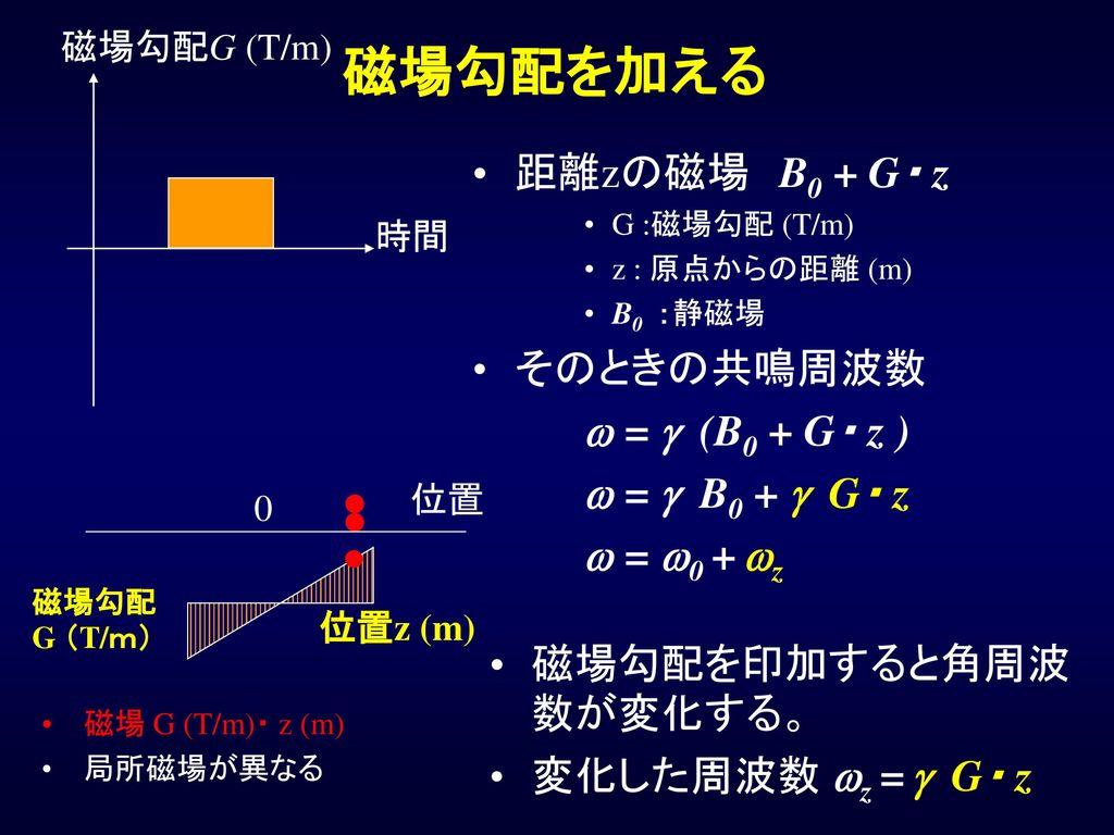 磁場勾配を加える 距離zの磁場 B0 + G・ z そのときの共鳴周波数 w = g (B0 + G・ z )