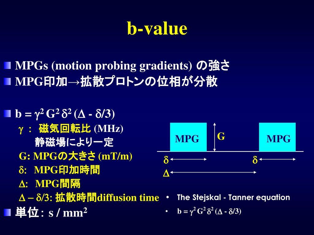 b-value MPGs (motion probing gradients) の強さ MPG印加→拡散プロトンの位相が分散