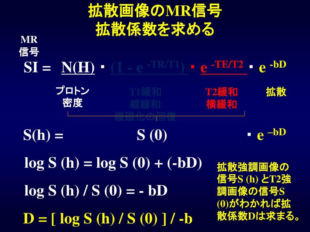 SI = N(H) ・ (1 - e -TR/T1) ・ e -TE/T2 ・ e -bD