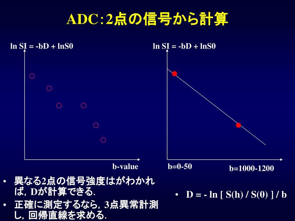 ADC:2点の信号から計算 異なる2点の信号強度はがわかれば,Dが計算できる. 正確に測定するなら,3点異常計測し,回帰直線を求める.