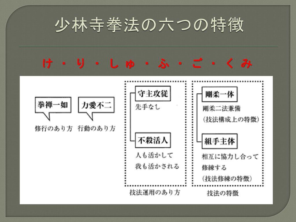 少林寺拳法の六つの特徴 け・り・しゅ・ふ・ご・くみ
