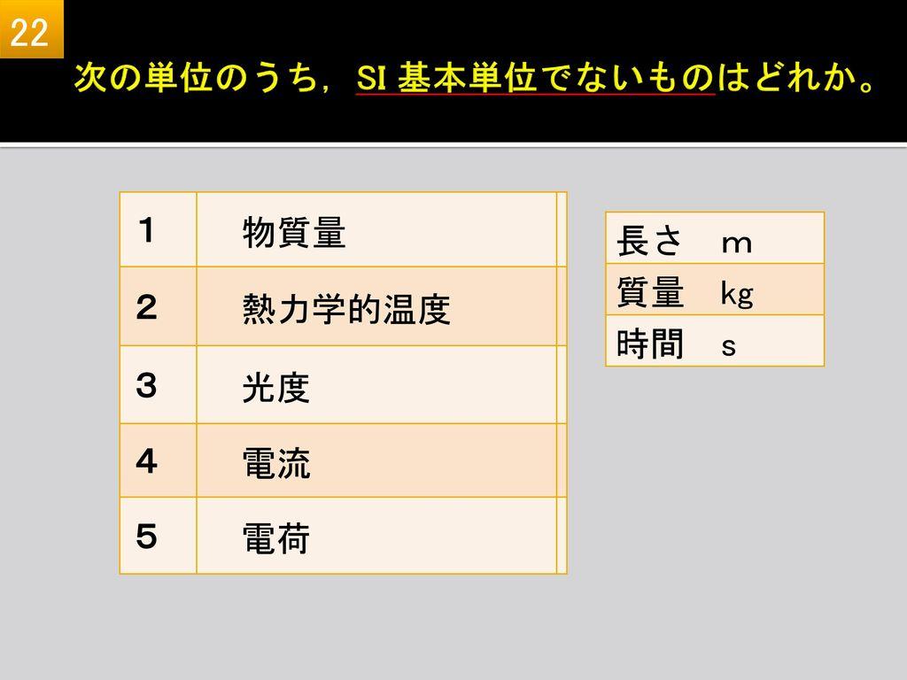 22 次の単位のうち,SI 基本単位でないものはどれか。 1 物質量 mol 2 熱力学的温度 K 3 光度 cd 4 電流 A 5