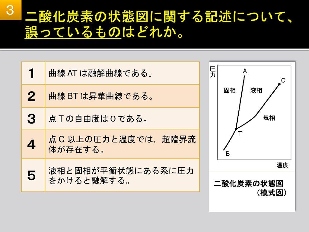 二酸化炭素の状態図に関する記述について、誤っているものはどれか。