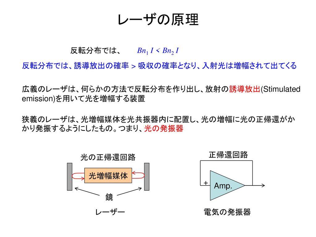 レーザの原理 反転分布では、 Bn1 I < Bn2 I