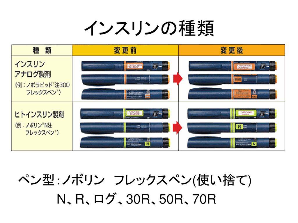 インスリンの種類 ペン型:ノボリン フレックスペン(使い捨て) N、R、ログ、30R、50R、70R