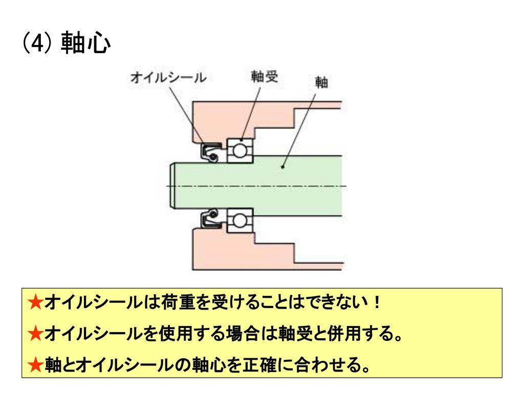 (4) 軸心 ★オイルシールは荷重を受けることはできない! ★オイルシールを使用する場合は軸受と併用する。