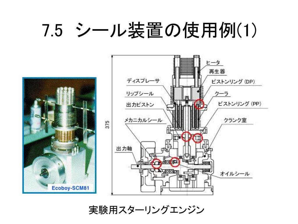 7.5 シール装置の使用例(1) 実験用スターリングエンジン