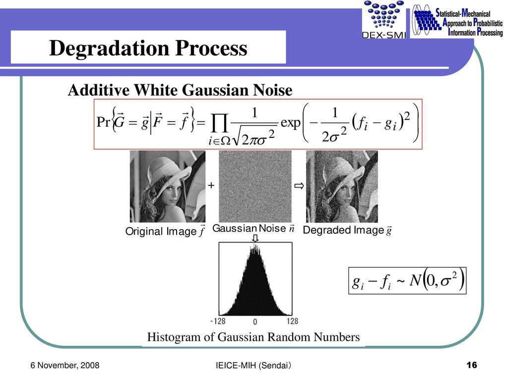 additive white gaussian noise pdf