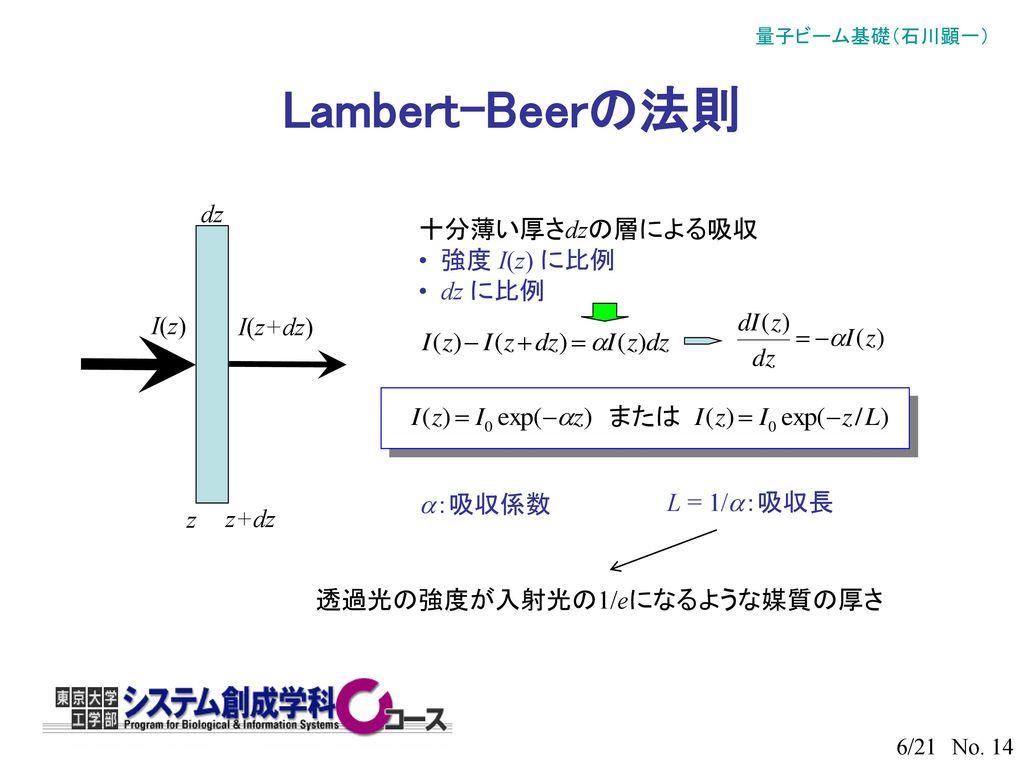 Lambert-Beerの法則 dz 十分薄い厚さdzの層による吸収 強度 I(z) に比例 dz に比例 I(z) I(z+dz) または