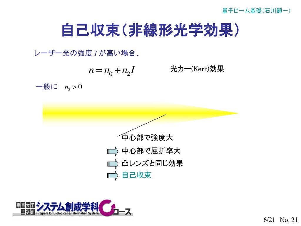 自己収束(非線形光学効果) レーザー光の強度 I が高い場合、 光カー(Kerr)効果 一般に 中心部で強度大 中心部で屈折率大