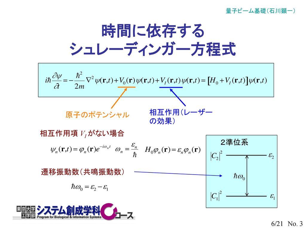 時間に依存する シュレーディンガー方程式 相互作用(レーザーの効果) 原子のポテンシャル 相互作用項 VI がない場合 2準位系