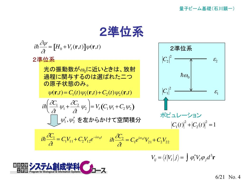 2準位系 2準位系 2準位系 光の振動数がw0に近いときは、放射過程に関与するのは選ばれた二つの原子状態のみ。 ポピュレーション