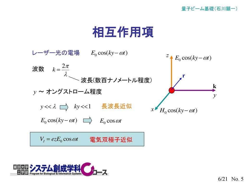 相互作用項 レーザー光の電場 z 波数 r 波長(数百ナノメートル程度) k y 〜 オングストローム程度 y 長波長近似 x