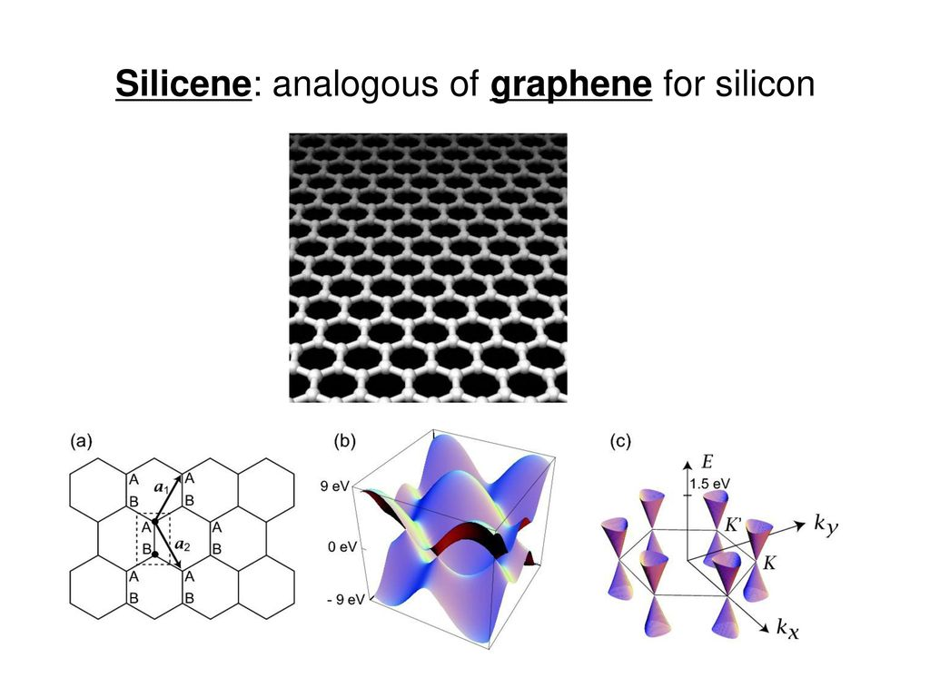 Silicene: analogous of graphene for silicon