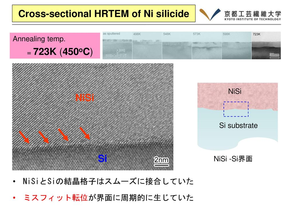 Cross-sectional HRTEM of Ni silicide