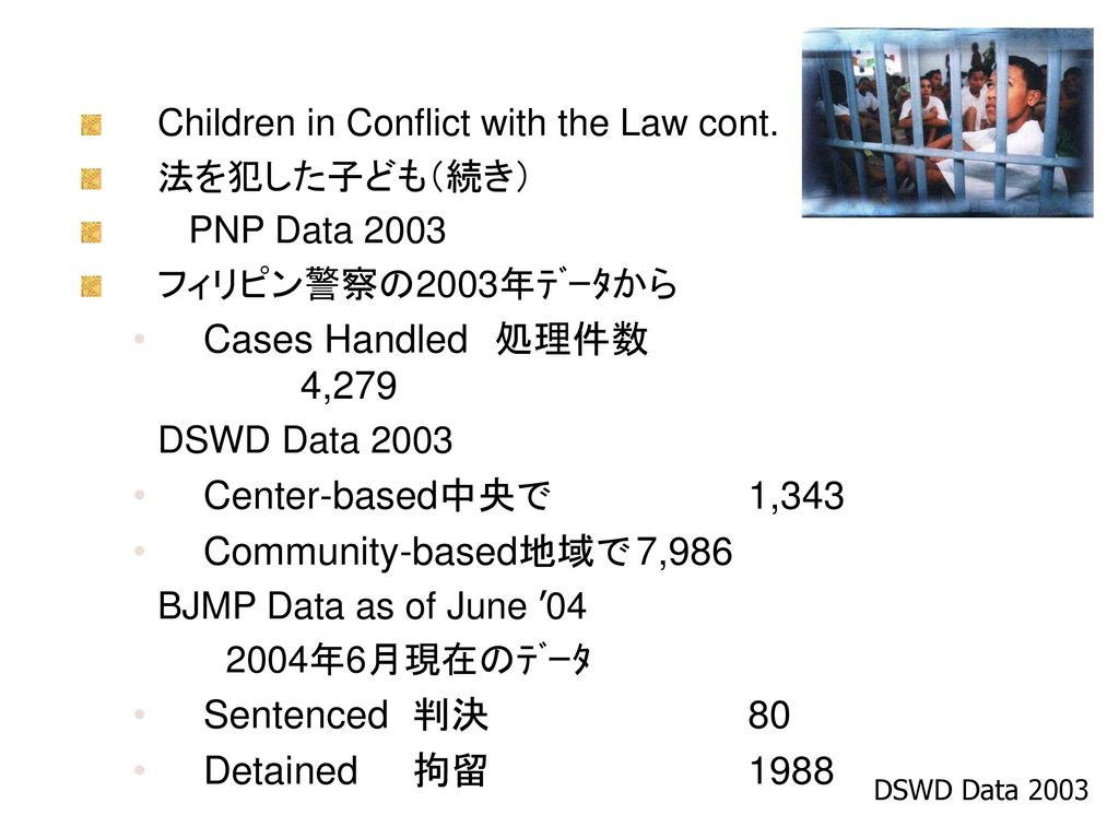 children in conflict to the law International laws and child rights by the optional protocol to the convention on the rights of the child on the involvement of children in armed conflict.