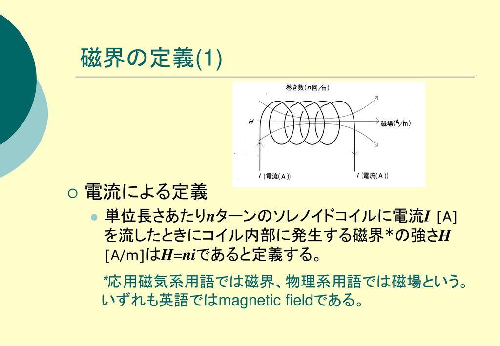 磁界の定義(1) 電流による定義.
