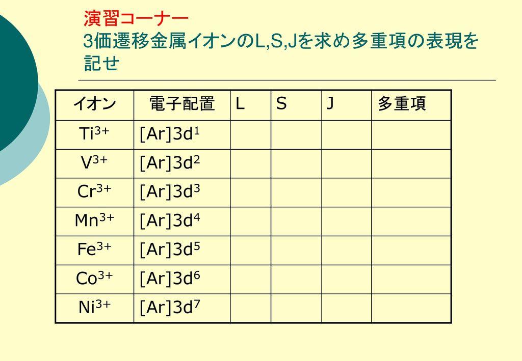 演習コーナー 3価遷移金属イオンのL,S,Jを求め多重項の表現を記せ
