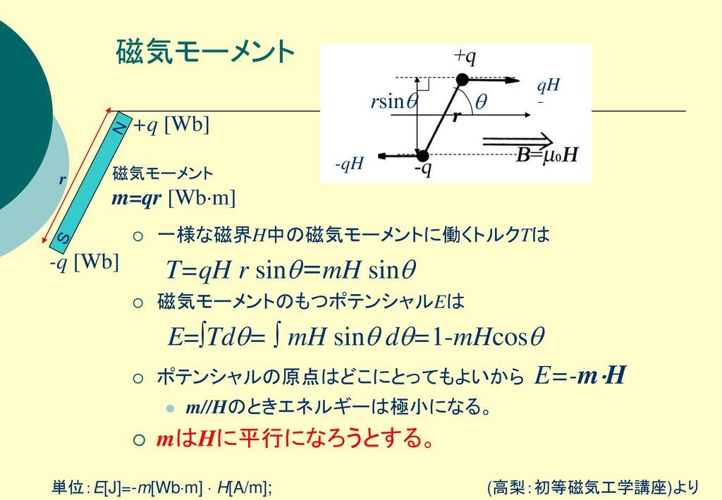 磁気モーメント T=qH r sin=mH sin E=Td=  mH sin d=1-mHcos