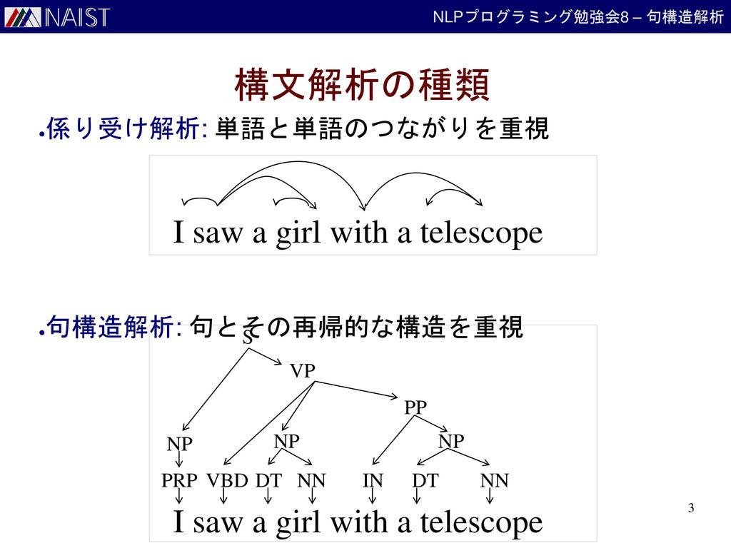 自然言語処理プログラミング勉強...