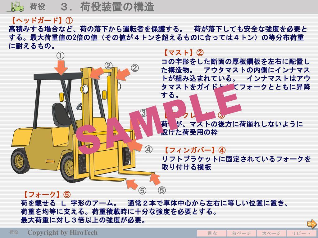 3.荷役装置の構造 荷役 ① ② ③ ④ ⑤ 【ヘッドガード】①