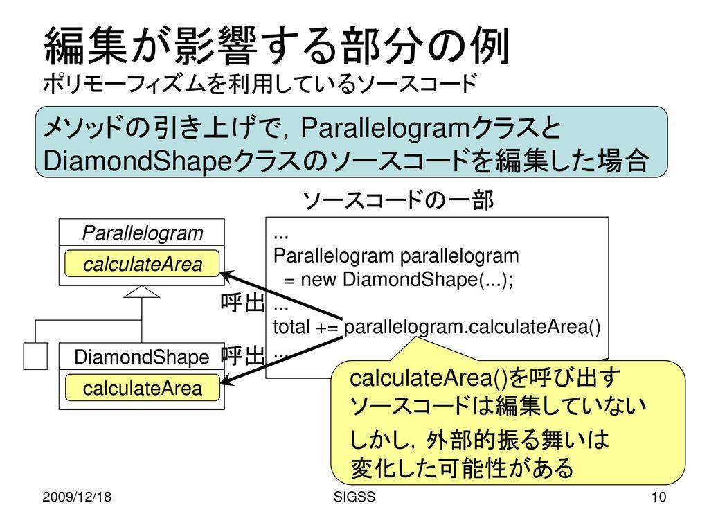 編集が影響する部分の例 メソッドの引き上げで,ParallelogramクラスとDiamondShapeクラスのソースコードを編集した場合
