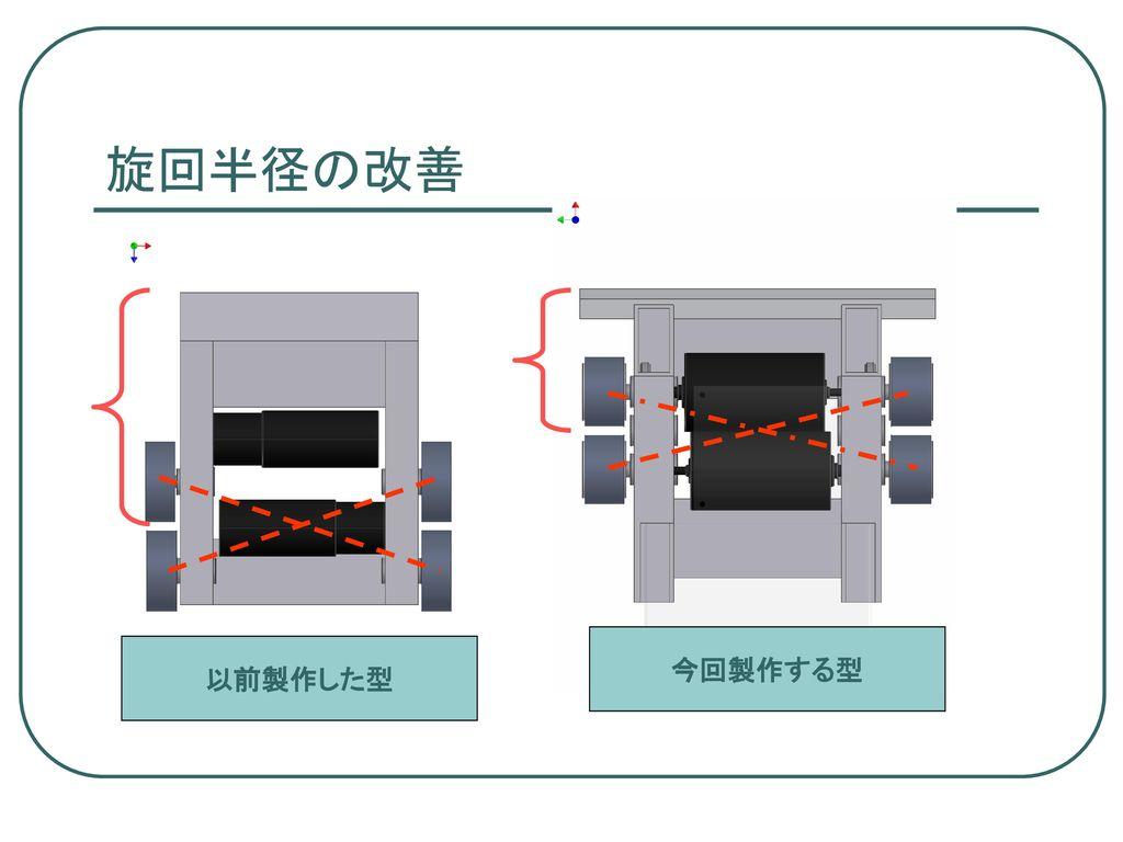 二十年度前期 プロジェクト研究 相撲ロボットの設計製作