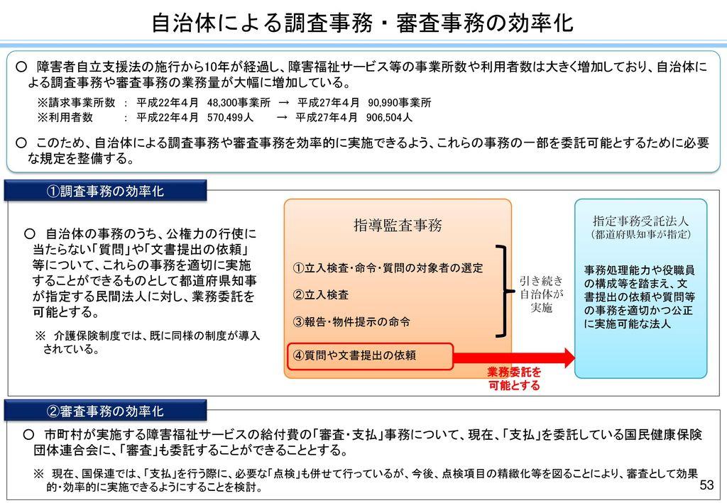 自治体による調査事務・審査事務の効率化 指導監査事務