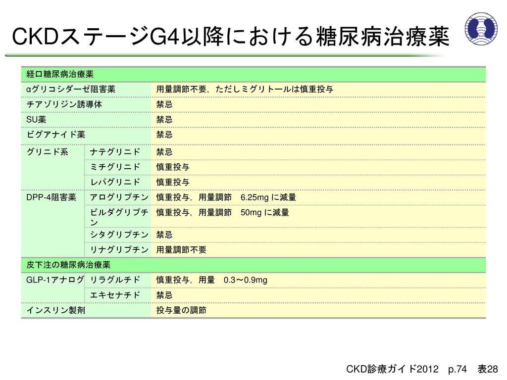 CKDステージG4以降における糖尿病治療薬