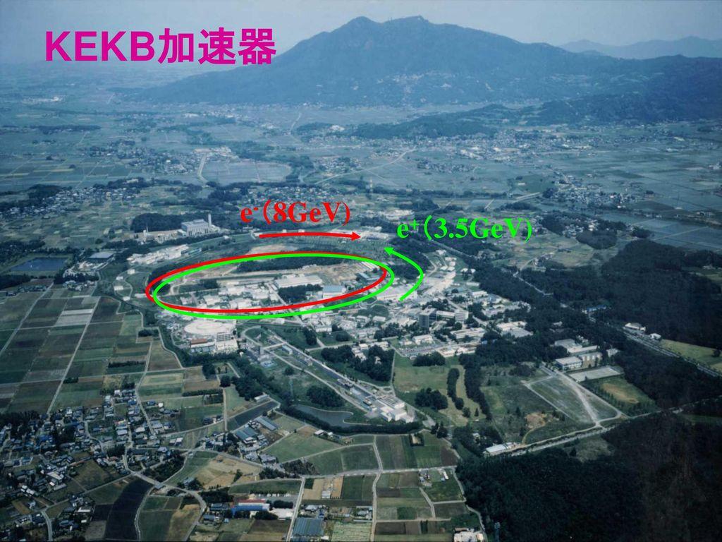 KEKB加速器 e-(8GeV) e+(3.5GeV)