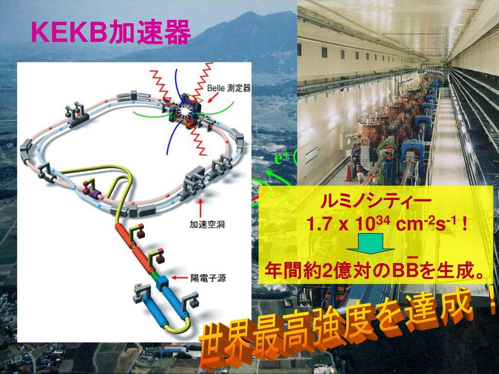 KEKB加速器 世界最高強度を達成! e-(8GeV) e+(3.5GeV) ルミノシティー 1.7 x 1034 cm-2s-1 !