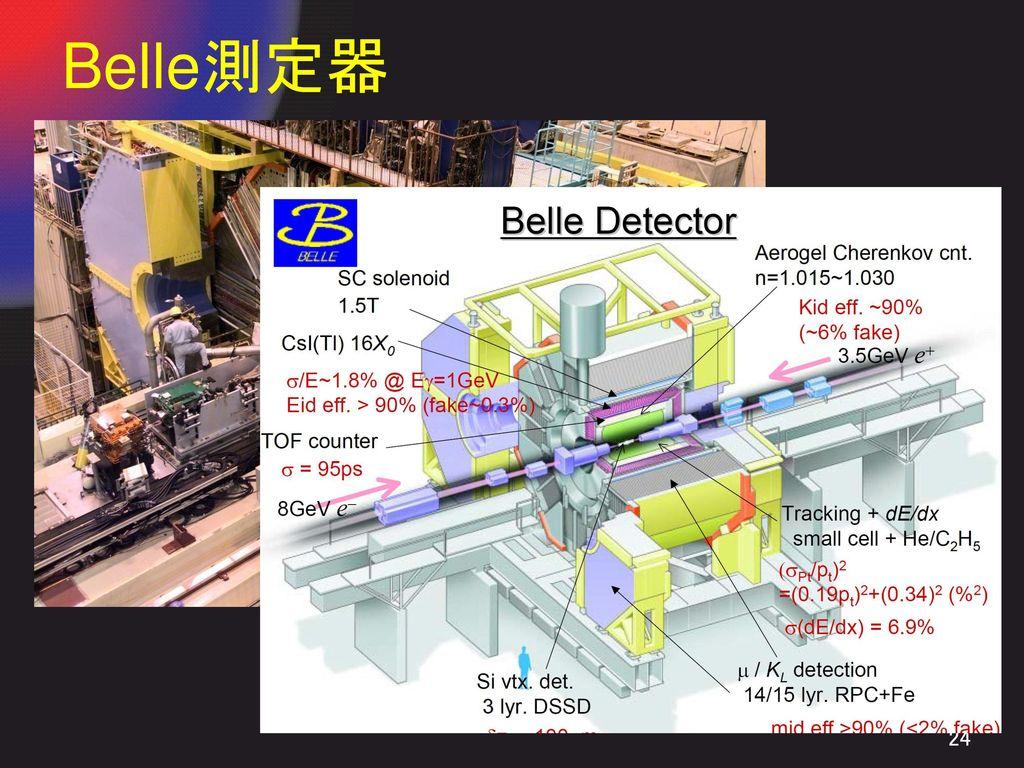 Belle測定器