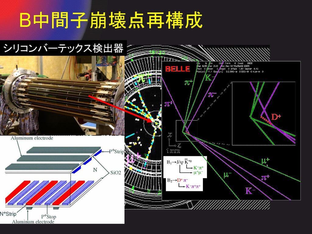 B中間子崩壊点再構成 シリコンバーテックス検出器