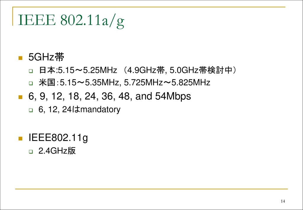 IEEE a/g 5GHz帯 6, 9, 12, 18, 24, 36, 48, and 54Mbps IEEE802.11g