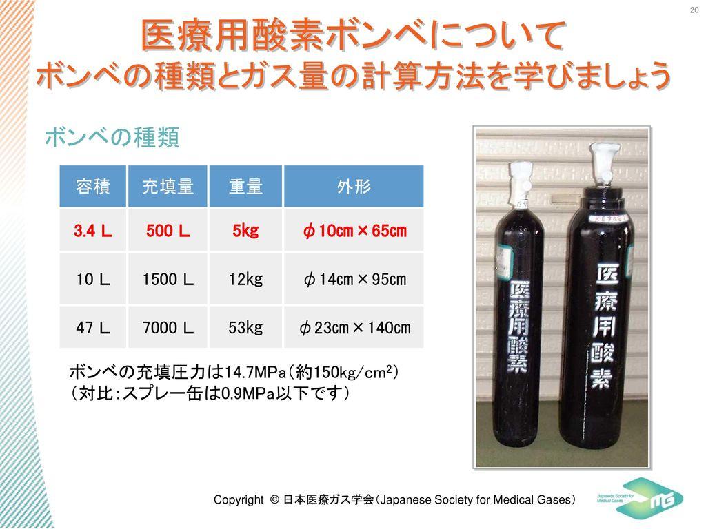 医療用酸素ボンベについて ボンベの種類とガス量の計算方法を学びましょう