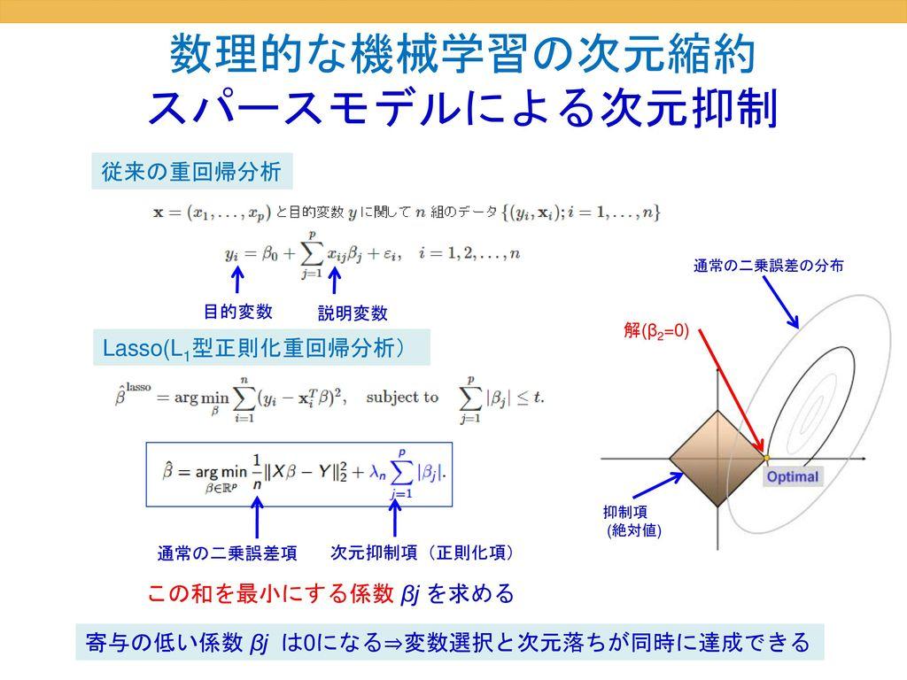 数理的な機械学習の次元縮約 スパースモデルによる次元抑制