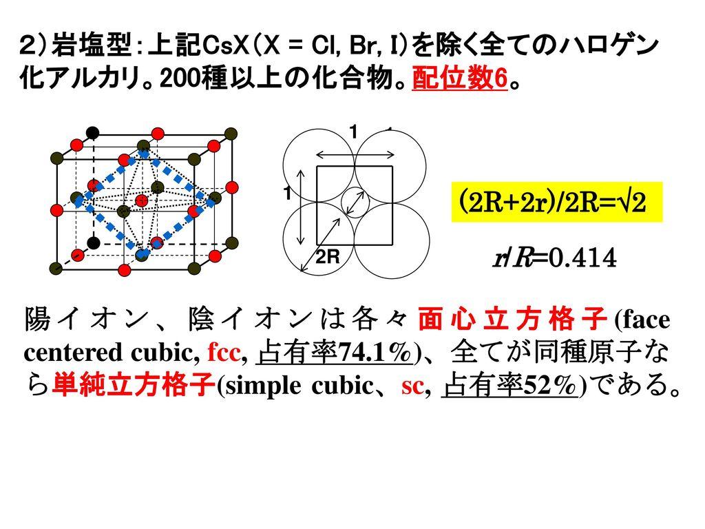 2)岩塩型:上記CsX(X = Cl, Br, I)を除く全てのハロゲン化アルカリ。200種以上の化合物。配位数6。
