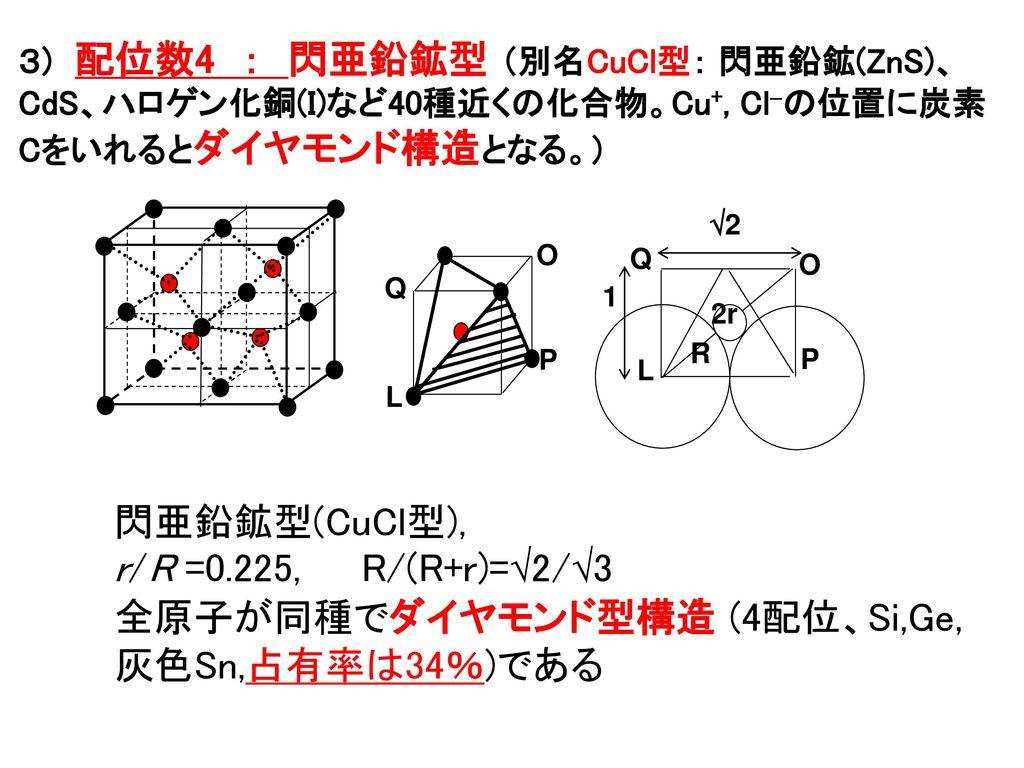 3) 配位数4 : 閃亜鉛鉱型 (別名CuCl型: 閃亜鉛鉱(ZnS)、CdS、ハロゲン化銅(I)など40種近くの化合物。Cu+, Clの位置に炭素Cをいれるとダイヤモンド構造となる。)