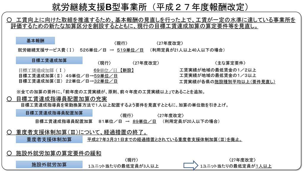 就労継続支援B型事業所(平成27年度報酬改定)